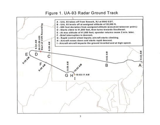 Figure 1. UA-93 Radar Ground Track
